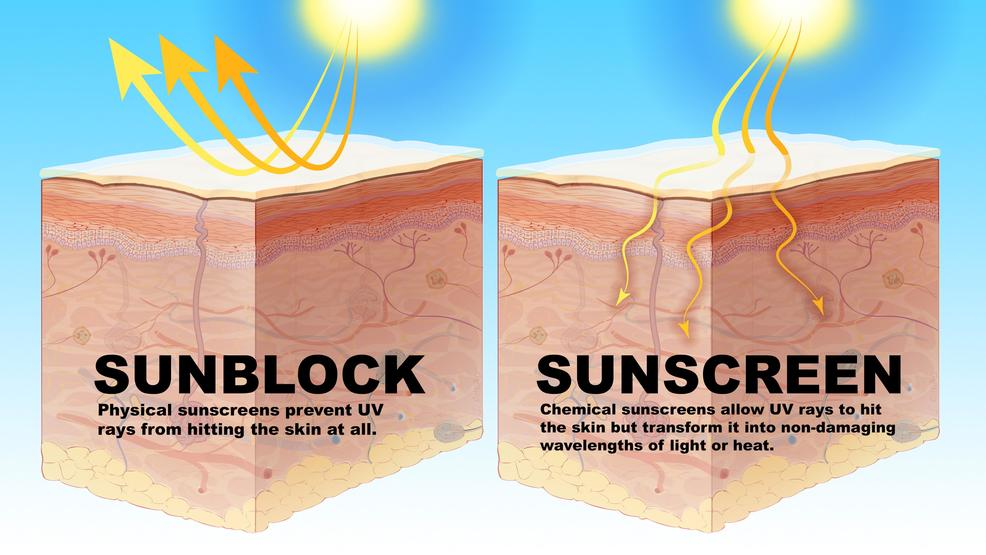 sunblock vs sunscreen.jpg