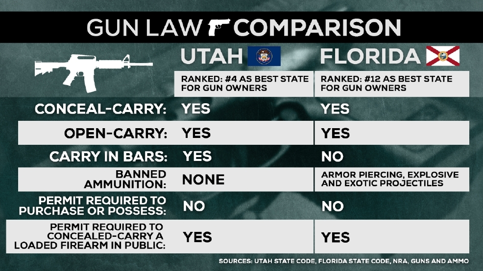 Fourth image of Gun Laws And Florida Statutes 493 with Utah gun laws more lenient than Florida where mass terror ...