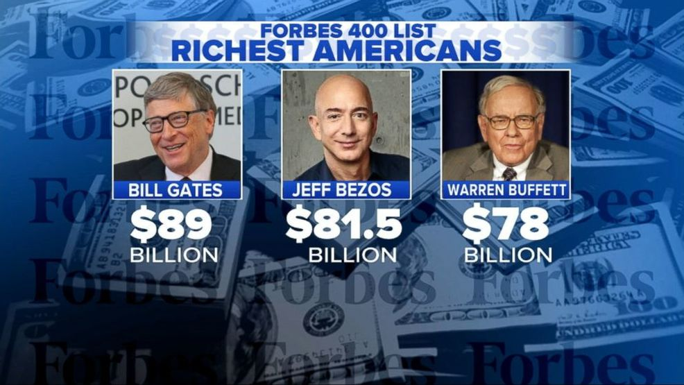 Bezos, Gates, Buffett wealth ABC graphic ABC2.jpg