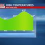 Mike Linden's Forecast | Despite rain chances, Spring FINALLY arrives in NEPA
